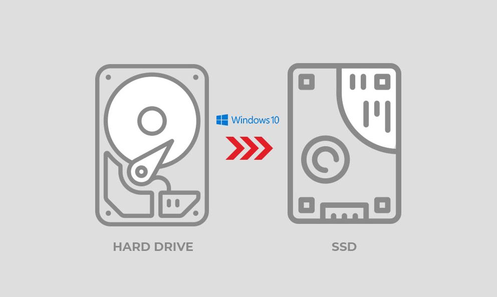Hướng dẫn cách chuyển Win từ HDD sang SSD đơn giản